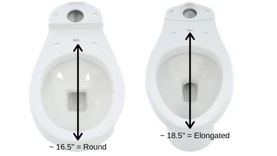 How To Tell If Toilet Seat Is Round Or Elongated Bargain Bathroom
